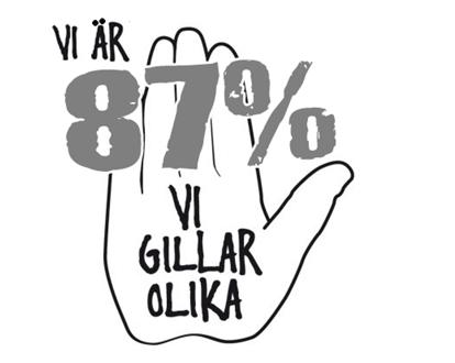 ViGillarOlika87procent